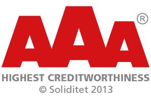 AAA – Rating